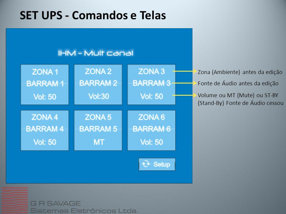 SET UPS - Comandos e Telas Zona (Ambiente) antes da edição Volume ou MT (Mute) ou ST-BY (Stand-By) Fonte de Áudio cessou Fonte de Áudio antes da ediçã