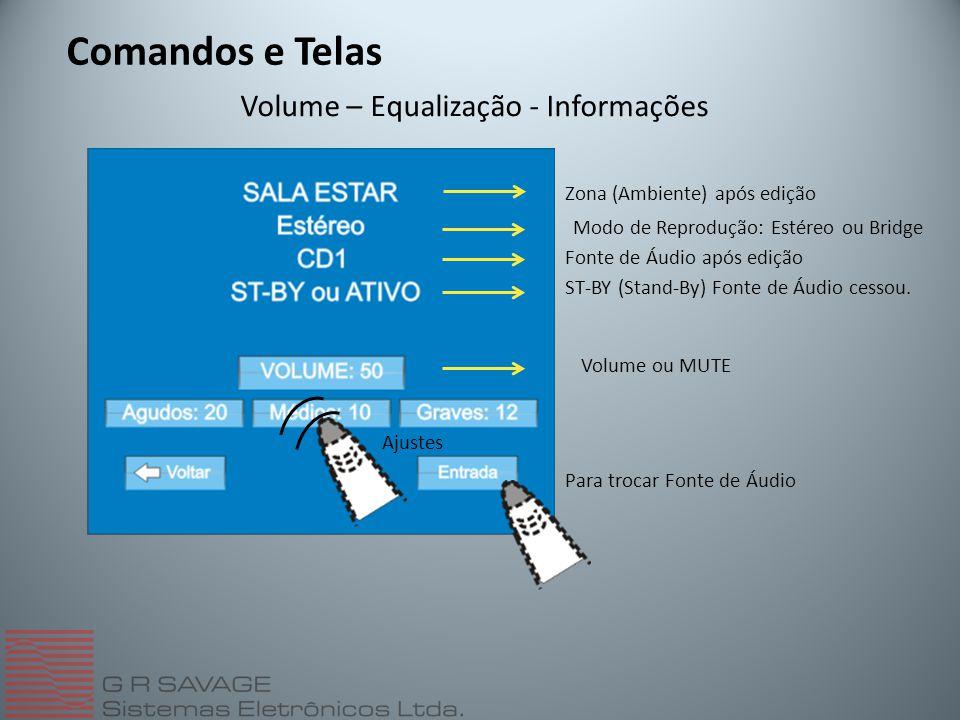 Comandos e Telas Volume – Equalização - Informações Zona (Ambiente) após edição ST-BY (Stand-By) Fonte de Áudio cessou. Fonte de Áudio após edição Mod