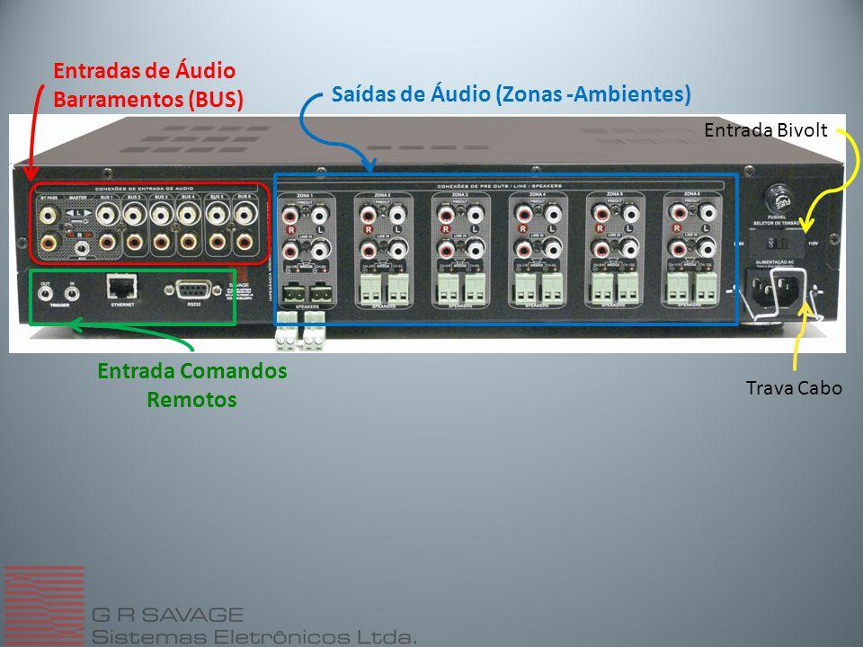 Entradas de Áudio Barramentos (BUS) Saídas de Áudio (Zonas -Ambientes) Entrada Comandos Remotos Entrada Bivolt Trava Cabo