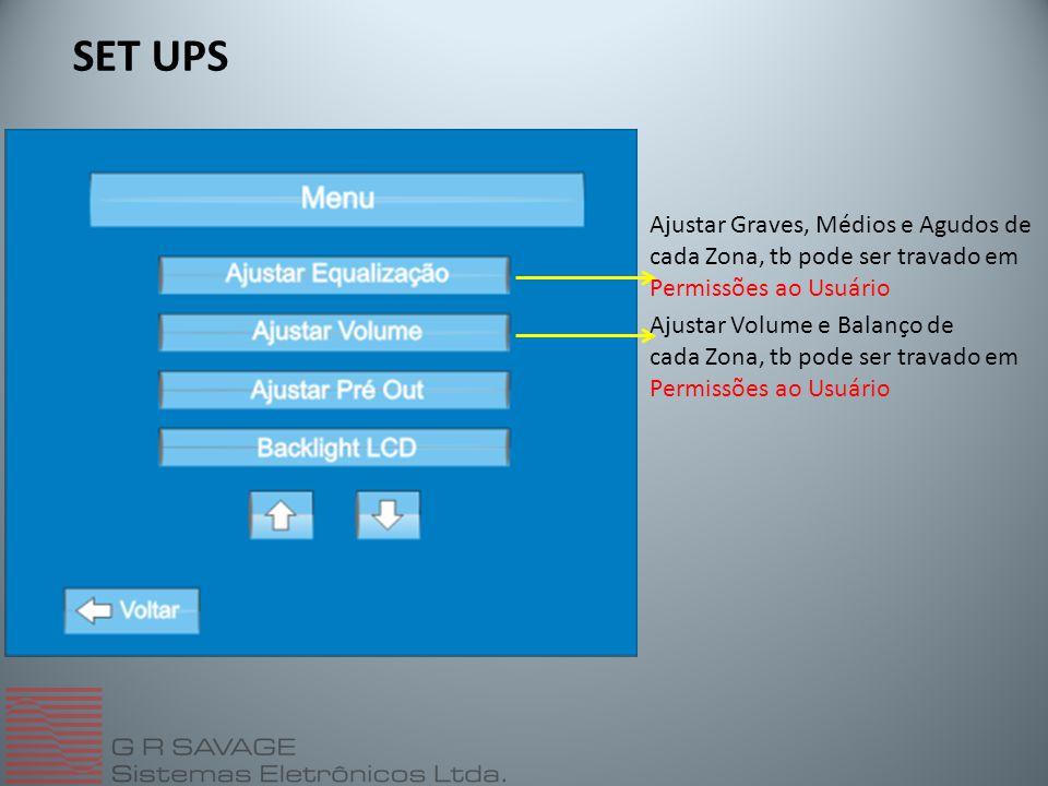 SET UPS Ajustar Graves, Médios e Agudos de cada Zona, tb pode ser travado em Permissões ao Usuário Ajustar Volume e Balanço de cada Zona, tb pode ser travado em Permissões ao Usuário