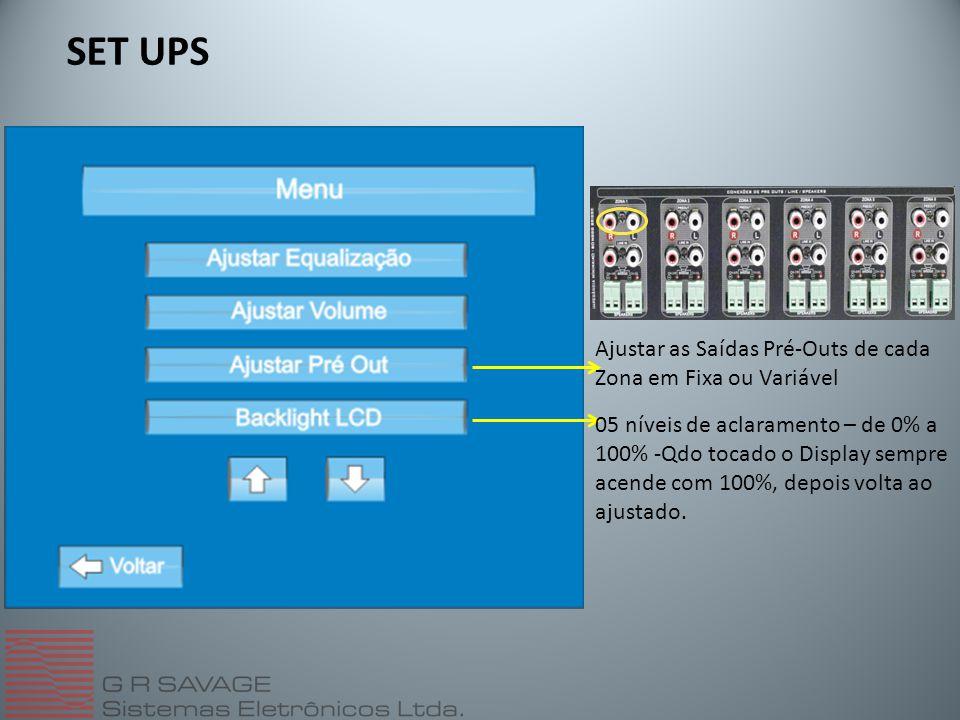 SET UPS Ajustar as Saídas Pré-Outs de cada Zona em Fixa ou Variável 05 níveis de aclaramento – de 0% a 100% -Qdo tocado o Display sempre acende com 100%, depois volta ao ajustado.