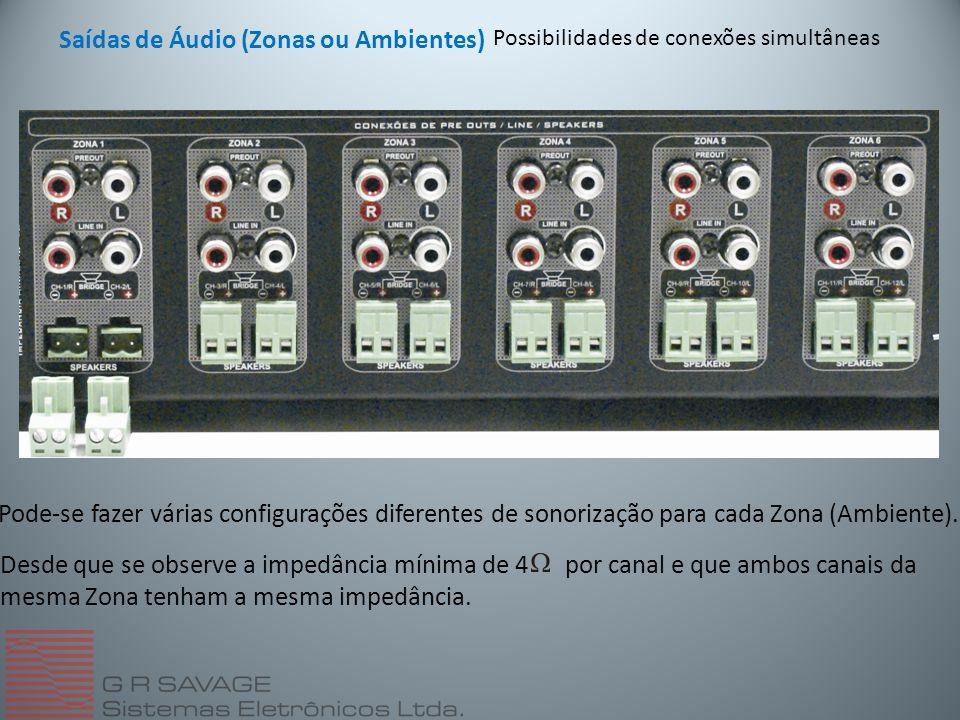 Saídas de Áudio (Zonas ou Ambientes) Possibilidades de conexões simultâneas Pode-se fazer várias configurações diferentes de sonorização para cada Zona (Ambiente).