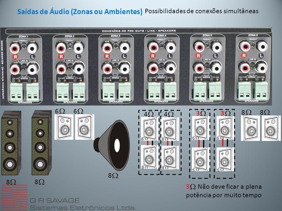 Saídas de Áudio (Zonas ou Ambientes) Possibilidades de conexões simultâneas 8 8 6 8 4 8 8 8 8 4 3 6 6 3 6 6 6 88 3 Não deve ficar a plena potência por