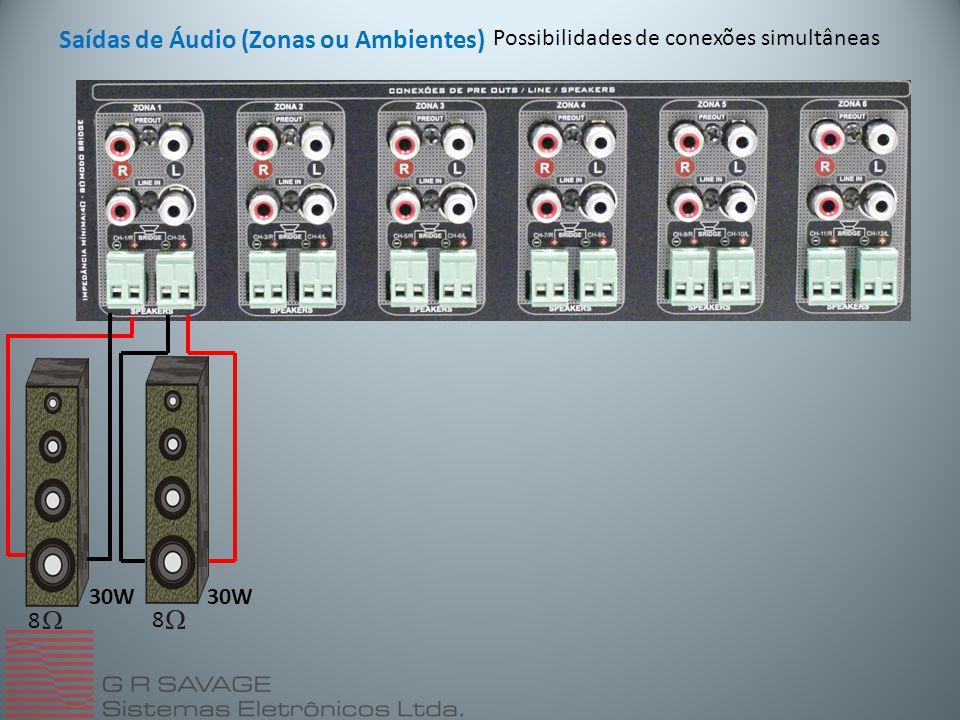 Saídas de Áudio (Zonas ou Ambientes) Possibilidades de conexões simultâneas 30W 8 8
