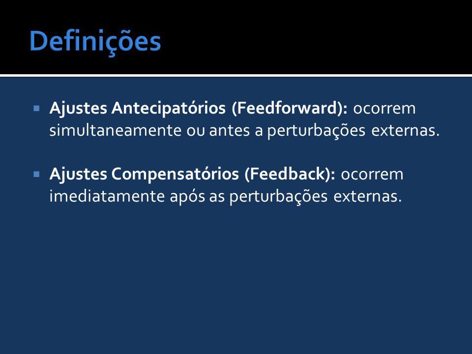  Ajustes Antecipatórios (Feedforward): ocorrem simultaneamente ou antes a perturbações externas.  Ajustes Compensatórios (Feedback): ocorrem imediat