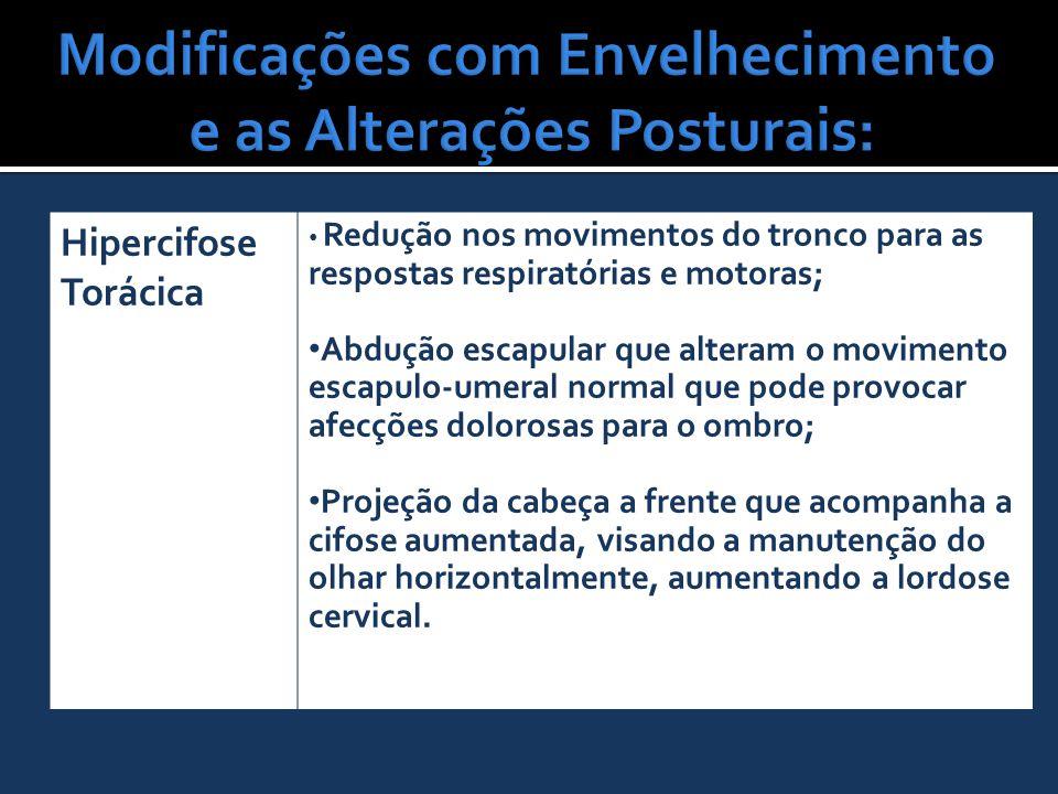Hipercifose Torácica Redução nos movimentos do tronco para as respostas respiratórias e motoras; Abdução escapular que alteram o movimento escapulo-um