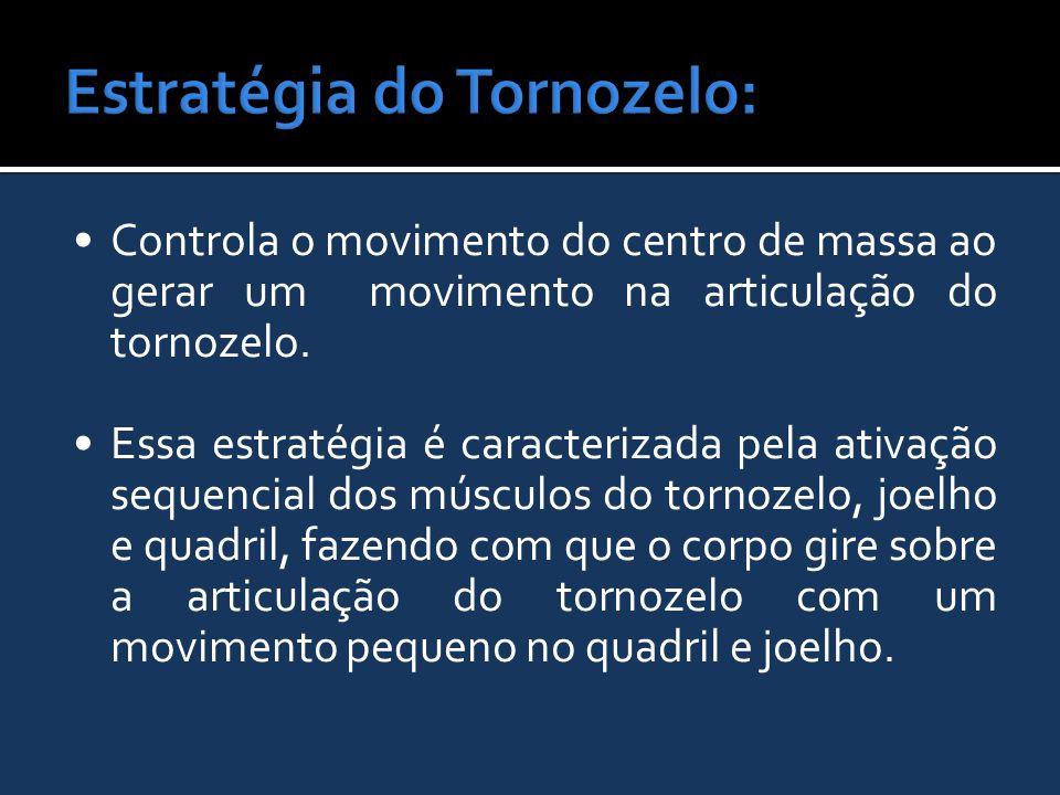 Controla o movimento do centro de massa ao gerar um movimento na articulação do tornozelo. Essa estratégia é caracterizada pela ativação sequencial do