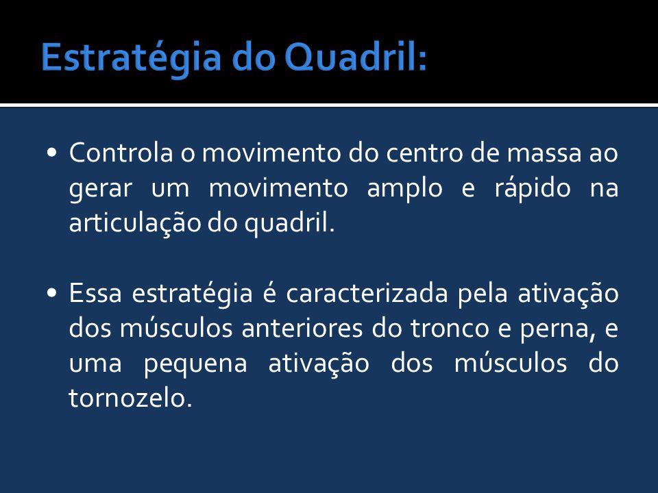 Controla o movimento do centro de massa ao gerar um movimento amplo e rápido na articulação do quadril. Essa estratégia é caracterizada pela ativação