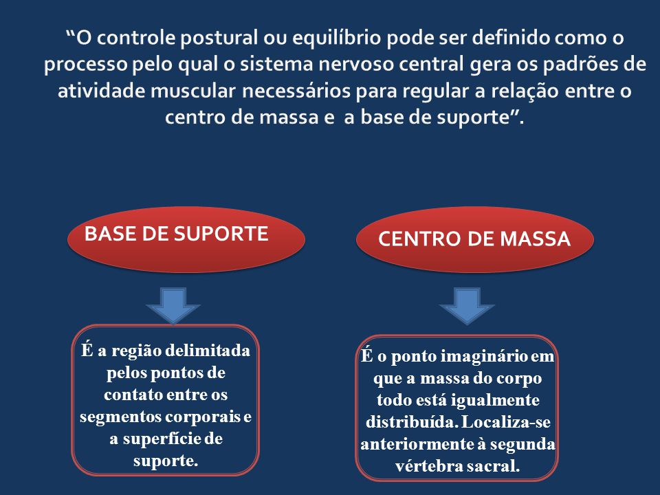 """""""O controle postural ou equilíbrio pode ser definido como o processo pelo qual o sistema nervoso central gera os padrões de atividade muscular necessá"""