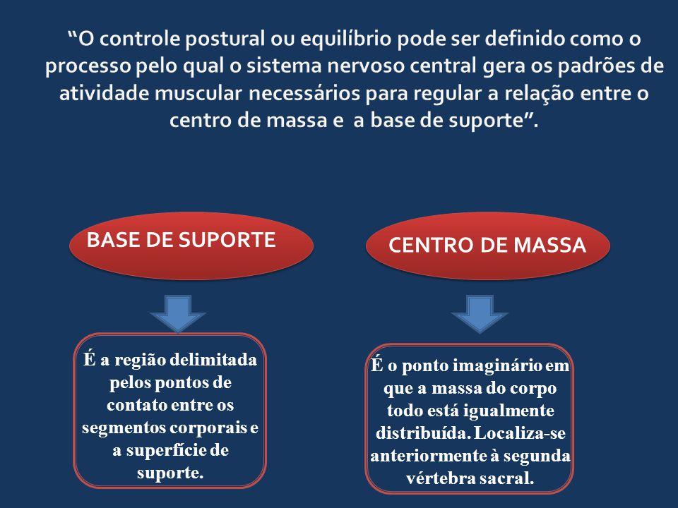  Timed get up and go;  Berg Balance Test;  POMA/ POMA – Brasil;  Functional Reach Test;  Balance System.