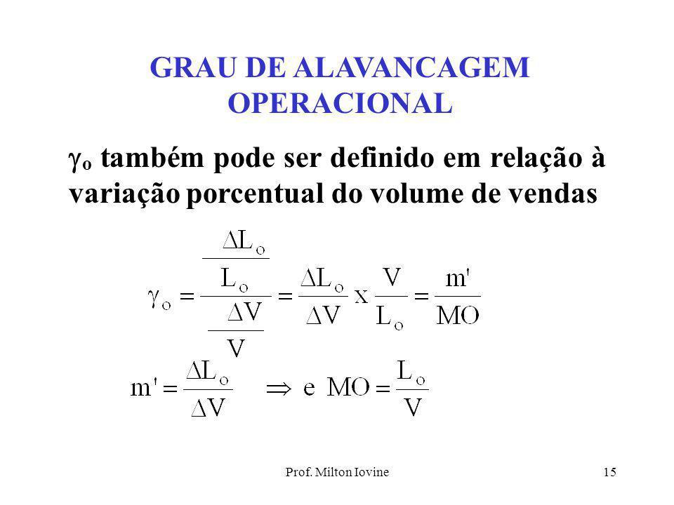 Prof. Milton Iovine14 GAOGAO Q QeQe 1 0 + -
