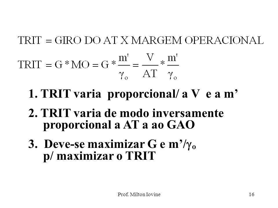 Prof. Milton Iovine15 GRAU DE ALAVANCAGEM OPERACIONAL  o também pode ser definido em relação à variação porcentual do volume de vendas