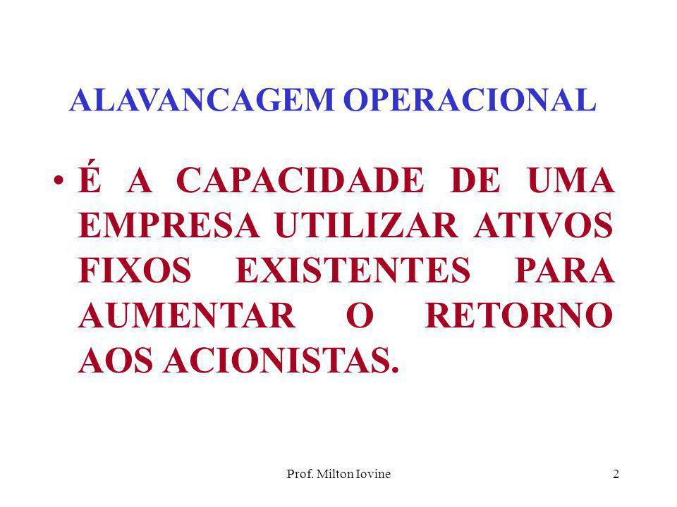 Prof. Milton Iovine1 ESTRATÉGIAS GERENCIAIS GENÉRICAS Custo Volume BAIXO CUSTO ALTO VOLUME ESPECIALITIES COMODITIES