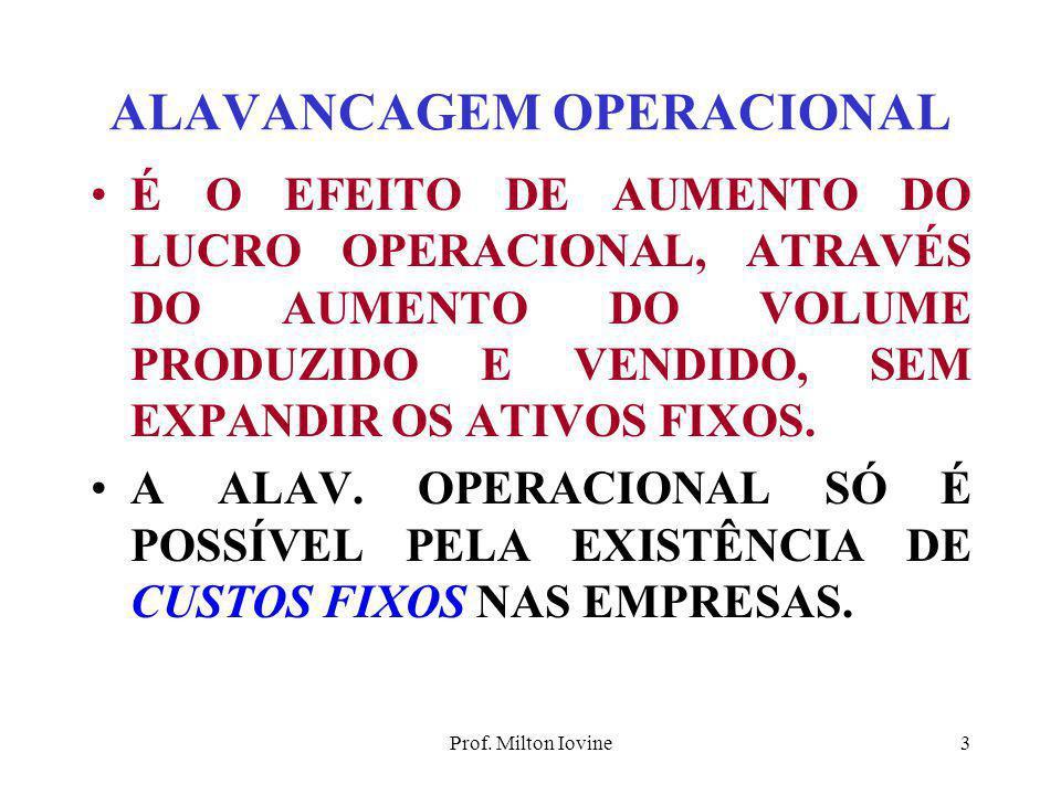 Prof. Milton Iovine2 ALAVANCAGEM OPERACIONAL É A CAPACIDADE DE UMA EMPRESA UTILIZAR ATIVOS FIXOS EXISTENTES PARA AUMENTAR O RETORNO AOS ACIONISTAS.