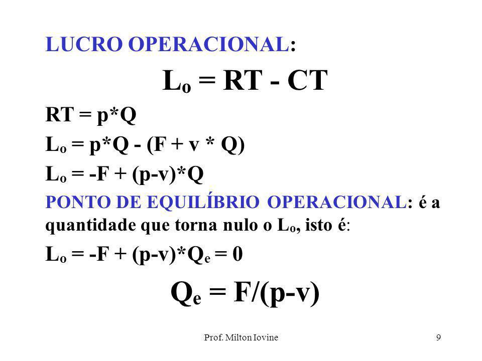 Prof. Milton Iovine8 CUSTOS SEMI-VARIÁVEIS: podem ser decompostos em uma parcela fixa e uma parcela variável.  C2C2 0 Q1Q1 Q2Q2 QQ CC C1C1 F Quan