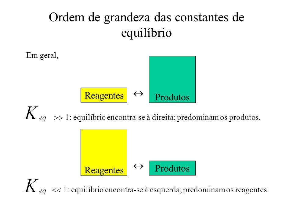 Ordem de grandeza das constantes de equilíbrio Em geral,   1: equilíbrio encontra-se à direita; predominam os produtos.   1: equilíbrio encontra