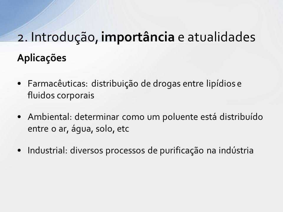Aplicações Farmacêuticas: distribuição de drogas entre lipídios e fluidos corporais Ambiental: determinar como um poluente está distribuído entre o ar, água, solo, etc Industrial: diversos processos de purificação na indústria 2.