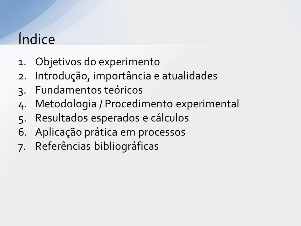 1.Objetivos do experimento 2.Introdução, importância e atualidades 3.Fundamentos teóricos 4.Metodologia / Procedimento experimental 5.Resultados esperados e cálculos 6.Aplicação prática em processos 7.Referências bibliográficas Índice