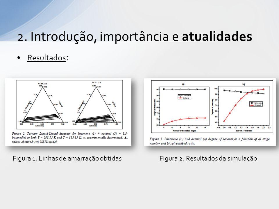 Resultados : 2.Introdução, importância e atualidades Figura 1.