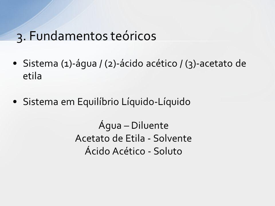 Sistema (1)-água / (2)-ácido acético / (3)-acetato de etila Sistema em Equilíbrio Líquido-Líquido Água – Diluente Acetato de Etila - Solvente Ácido Acético - Soluto 3.
