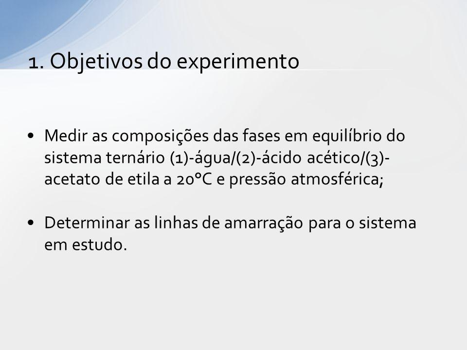 Medir as composições das fases em equilíbrio do sistema ternário (1)-água/(2)-ácido acético/(3)- acetato de etila a 20°C e pressão atmosférica; Determinar as linhas de amarração para o sistema em estudo.
