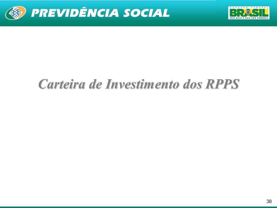 38 Carteira de Investimento dos RPPS