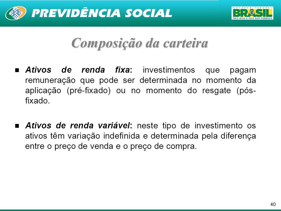 40 Composição da carteira Ativos de renda fixa: investimentos que pagam remuneração que pode ser determinada no momento da aplicação (pré-fixado) ou no momento do resgate (pós- fixado.