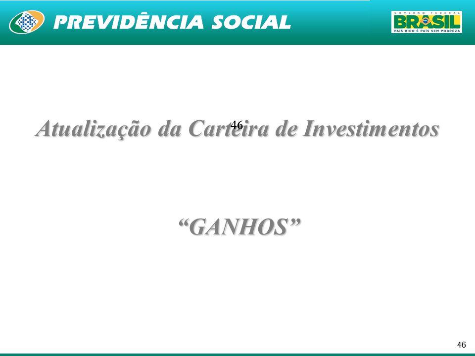 46 GANHOS Atualização da Carteira de Investimentos 46