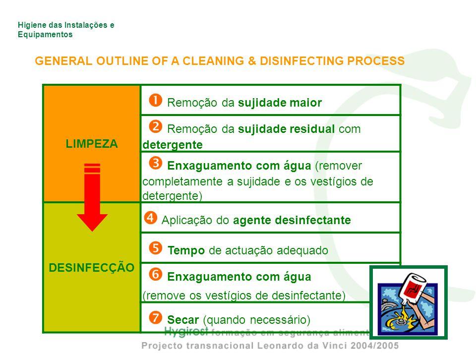 Higiene das Instalações e Equipamentos GENERAL OUTLINE OF A CLEANING & DISINFECTING PROCESS LIMPEZA  Remoção da sujidade maior  Remoção da sujidade residual com detergente  Enxaguamento com água (remover completamente a sujidade e os vestígios de detergente) DESINFECÇÃO  Aplicação do agente desinfectante  Tempo de actuação adequado  Enxaguamento com água (remove os vestígios de desinfectante)  Secar (quando necessário)