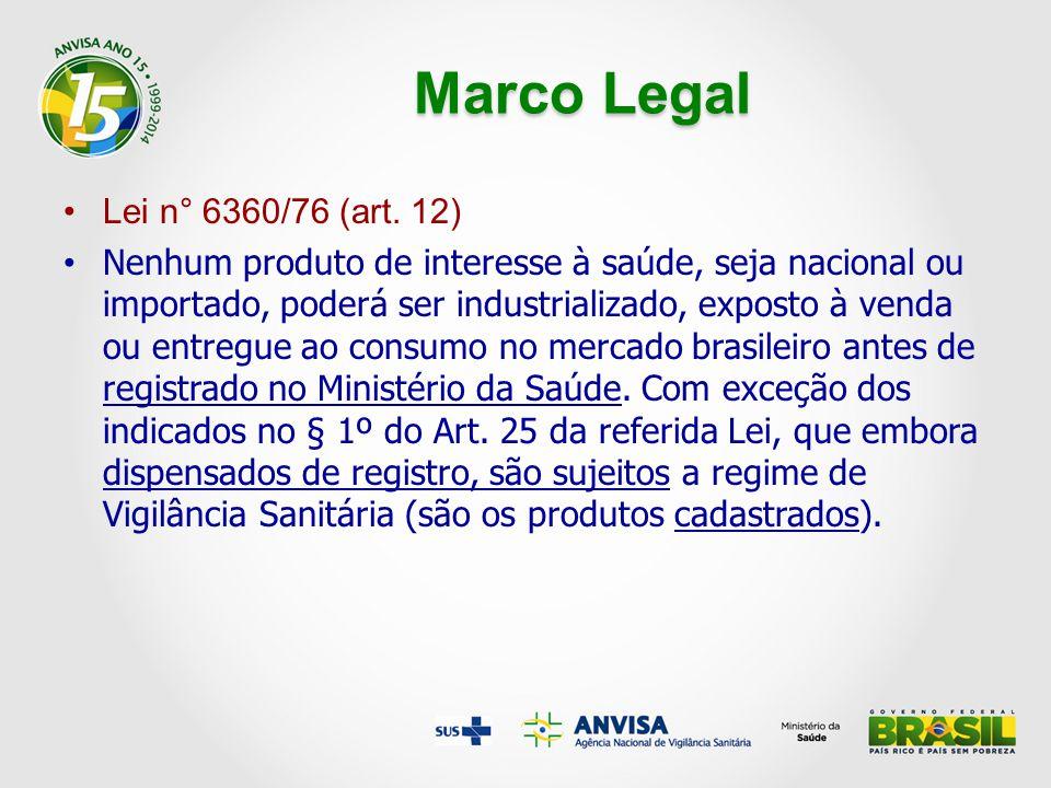 Marco Legal Lei n° 6360/76 (art.