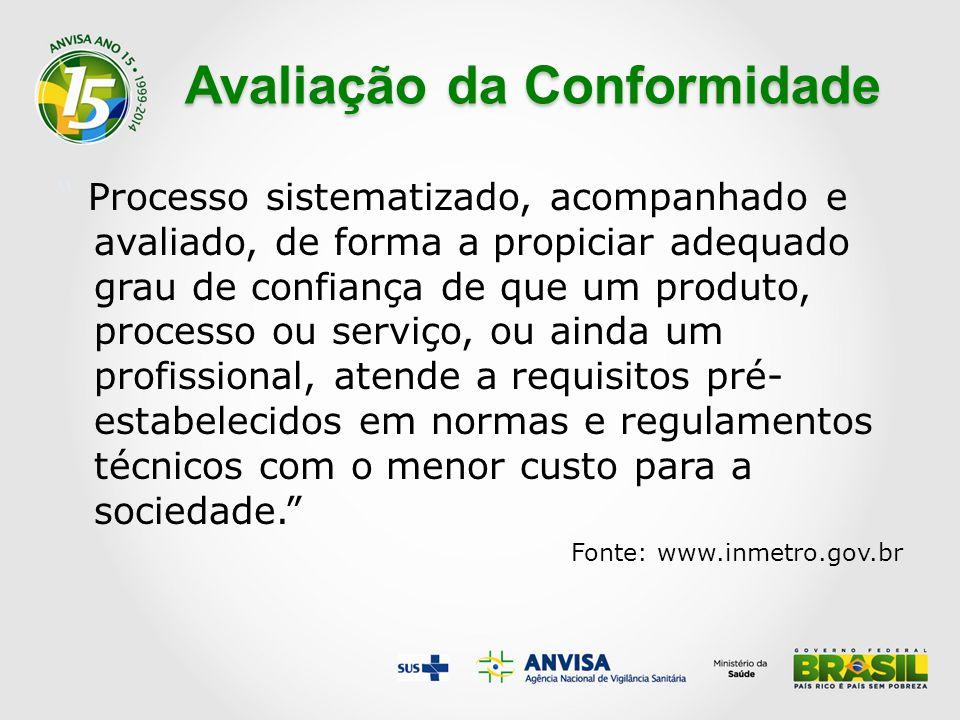 HISTÓRICO Certificação Eletromédica INSTRUÇÃO NORMATIVA IN 09/2013 Amplia quantidade de Normas compulsórias (Lista com 78 tipos de Equipamentos Eletromédicos); Compulsória a Certificação pela Norma Geral de Segurança Elétrica NBR IEC 60601-1 (3ª Edição) para todos os Equipamentos Elétricos sob regime da Vigilância Sanitária;