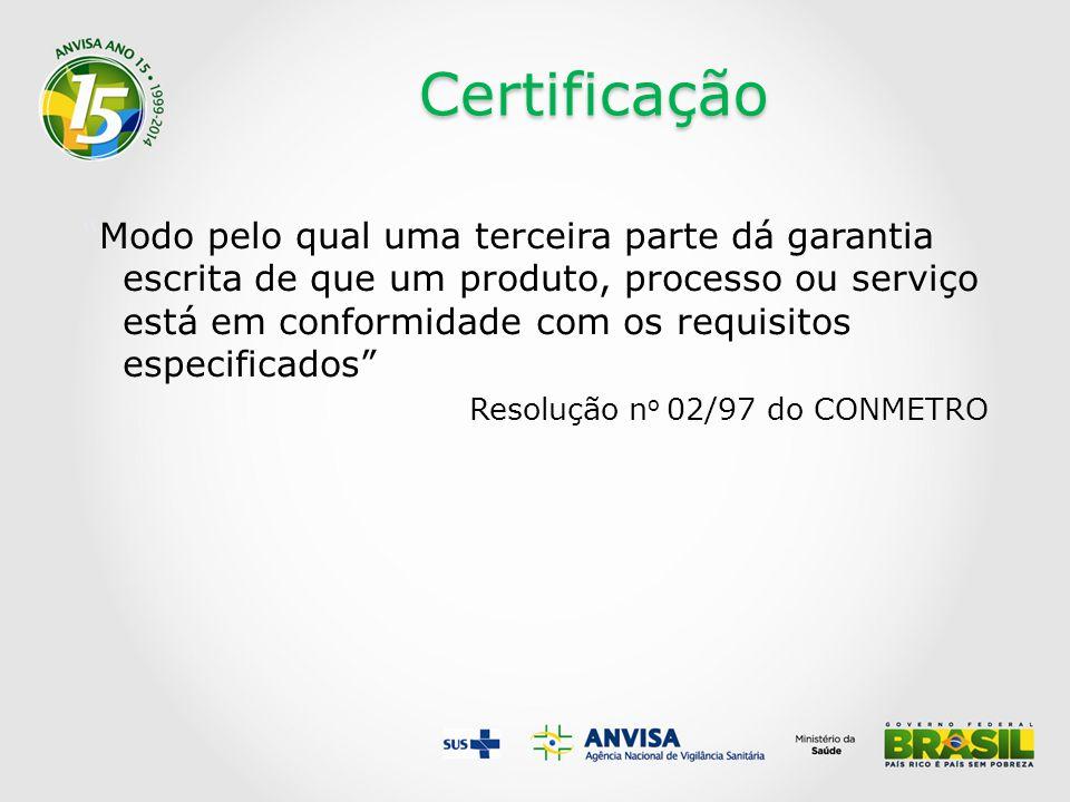 Certificação Modo pelo qual uma terceira parte dá garantia escrita de que um produto, processo ou serviço está em conformidade com os requisitos especificados Resolução n o 02/97 do CONMETRO