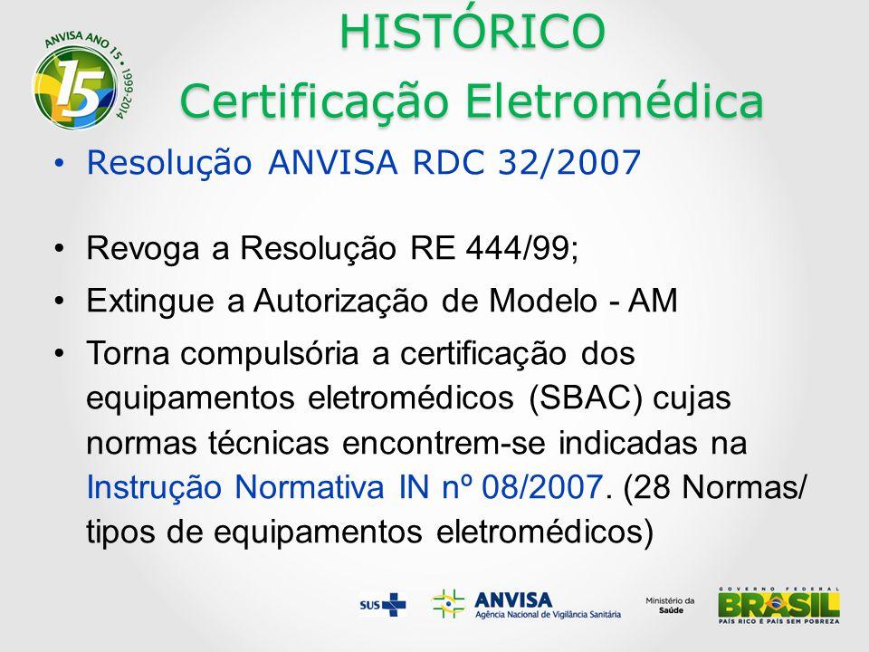 HISTÓRICO Certificação Eletromédica Resolução ANVISA RDC 32/2007 Revoga a Resolução RE 444/99; Extingue a Autorização de Modelo - AM Torna compulsória a certificação dos equipamentos eletromédicos (SBAC) cujas normas técnicas encontrem-se indicadas na Instrução Normativa IN nº 08/2007.
