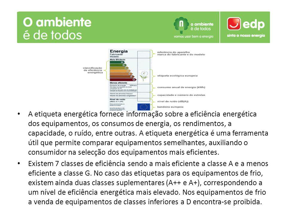 A etiqueta energética fornece informação sobre a eficiência energética dos equipamentos, os consumos de energia, os rendimentos, a capacidade, o ruído