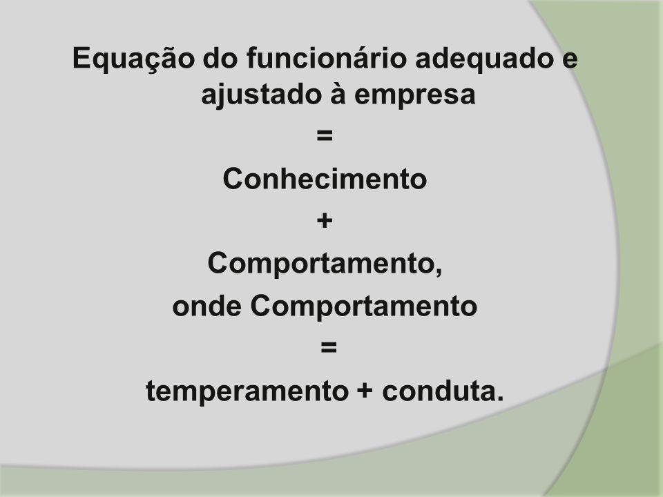 Equação do funcionário adequado e ajustado à empresa = Conhecimento + Comportamento, onde Comportamento = temperamento + conduta.