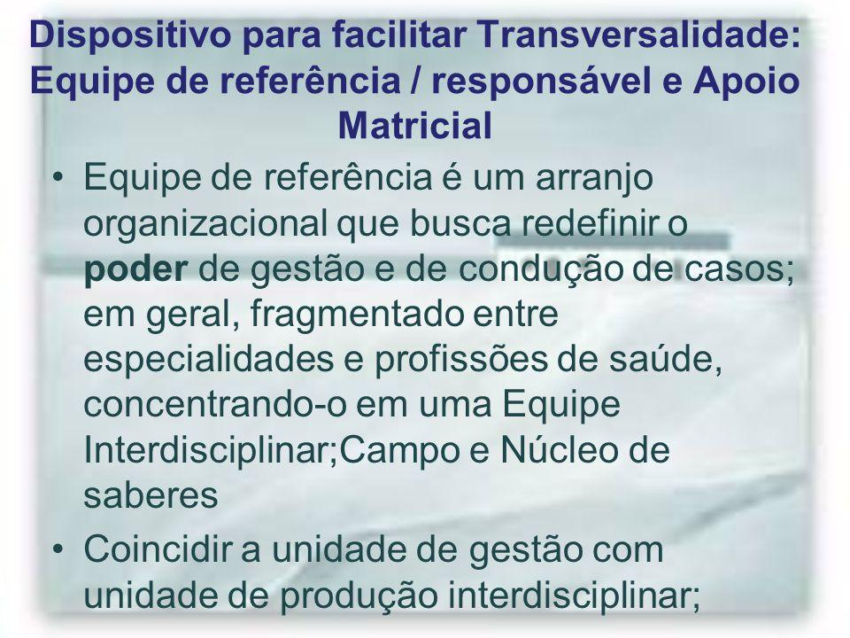 Dispositivo para facilitar Transversalidade: Equipe de referência / responsável e Apoio Matricial Equipe de referência é um arranjo organizacional que