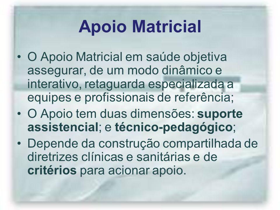 Apoio Matricial O Apoio Matricial em saúde objetiva assegurar, de um modo dinâmico e interativo, retaguarda especializada a equipes e profissionais de