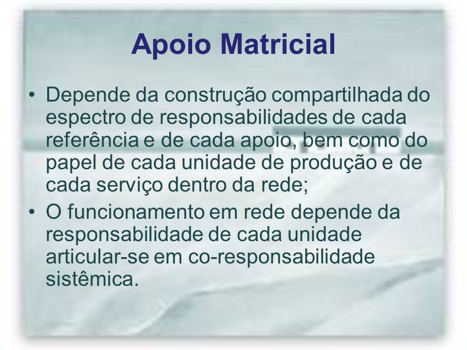 Apoio Matricial Depende da construção compartilhada do espectro de responsabilidades de cada referência e de cada apoio, bem como do papel de cada uni