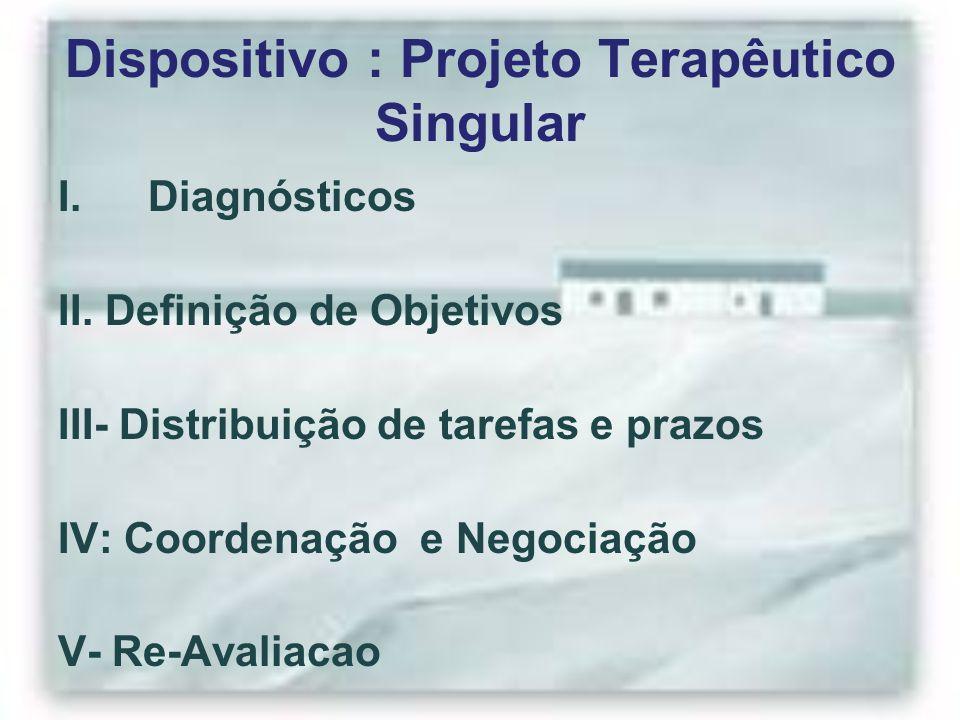 Dispositivo : Projeto Terapêutico Singular I.Diagnósticos II. Definição de Objetivos III- Distribuição de tarefas e prazos IV: Coordenação e Negociaçã