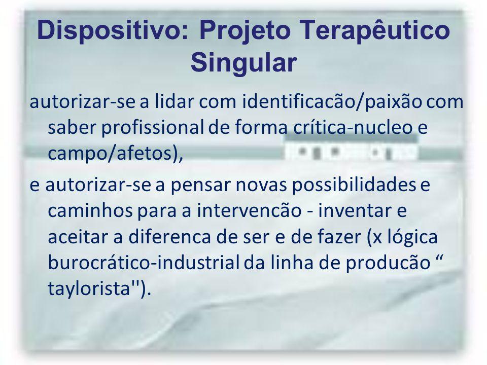 Dispositivo: Projeto Terapêutico Singular autorizar-se a lidar com identificacão/paixão com saber profissional de forma crítica-nucleo e campo/afetos)
