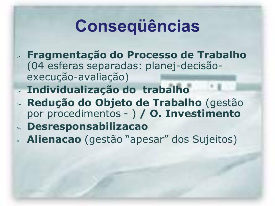Conseqüências ➢ Fragmentação do Processo de Trabalho (04 esferas separadas: planej-decisão- execução-avaliação) ➢ Individualização do trabalho ➢ Reduç