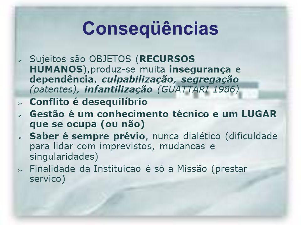 Conseqüências ➢ Sujeitos são OBJETOS (RECURSOS HUMANOS),produz-se muita insegurança e dependência, culpabilização, segregação (patentes), infantilizaç