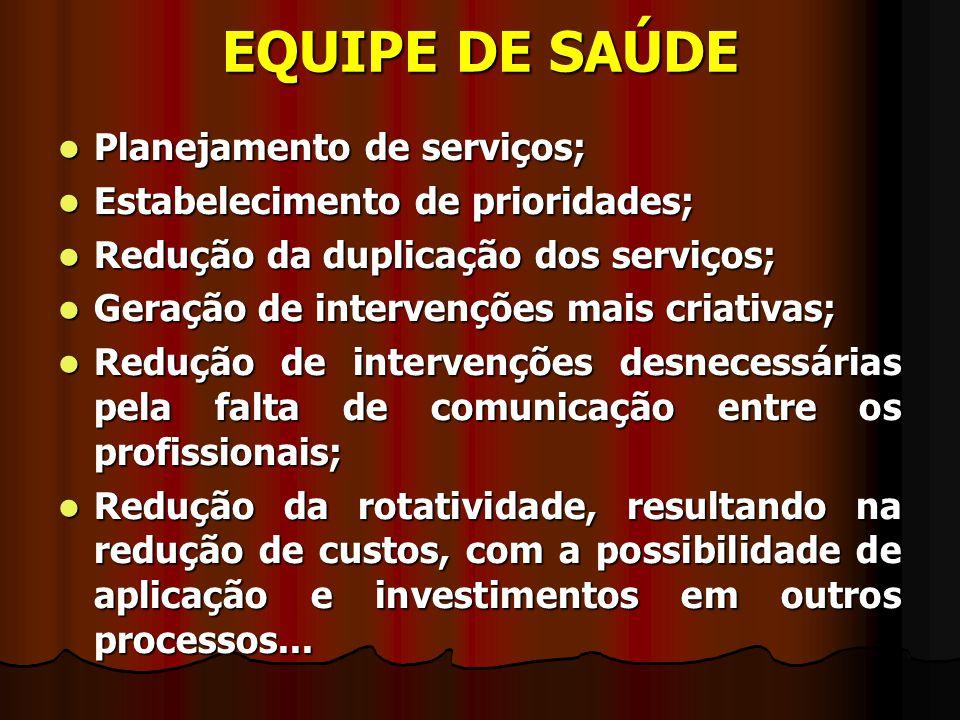 EQUIPE DE SAÚDE Planejamento de serviços; Planejamento de serviços; Estabelecimento de prioridades; Estabelecimento de prioridades; Redução da duplica