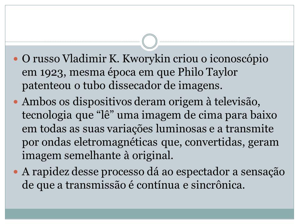 O russo Vladimir K. Kworykin criou o iconoscópio em 1923, mesma época em que Philo Taylor patenteou o tubo dissecador de imagens. Ambos os dispositivo