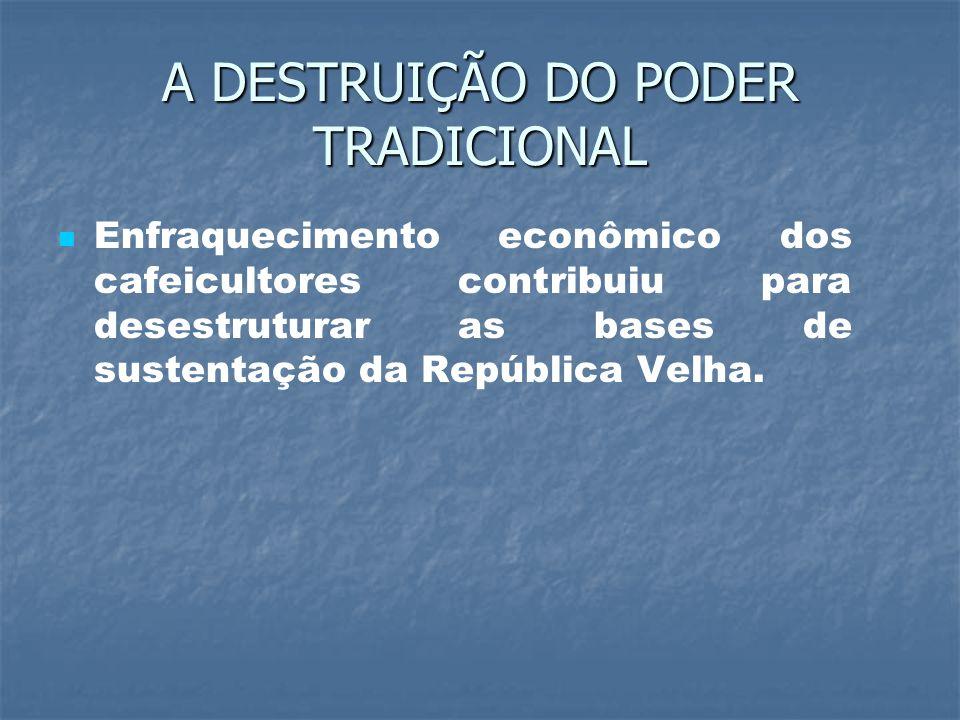 A DESTRUIÇÃO DO PODER TRADICIONAL Enfraquecimento econômico dos cafeicultores contribuiu para desestruturar as bases de sustentação da República Velha.