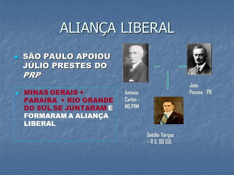 ALIANÇA LIBERAL SÃO PAULO APOIOU JÚLIO PRESTES DO PRP SÃO PAULO APOIOU JÚLIO PRESTES DO PRP MINAS GERAIS + PARAIBA + RIO GRANDE DO SUL SE JUNTARAM E FORMARAM A ALIANÇA LIBERAL Antonio Carlos – MG.PRM João Pessoa - PB Getúlio Vargas – R G.