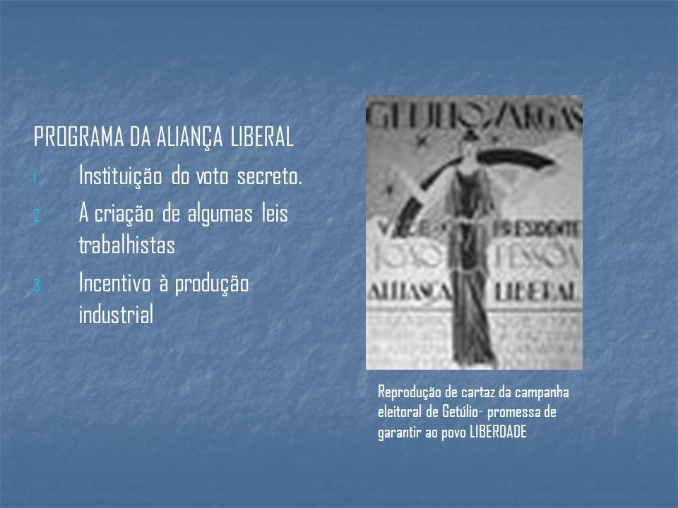PROGRAMA DA ALIANÇA LIBERAL 1.1. Instituição do voto secreto.