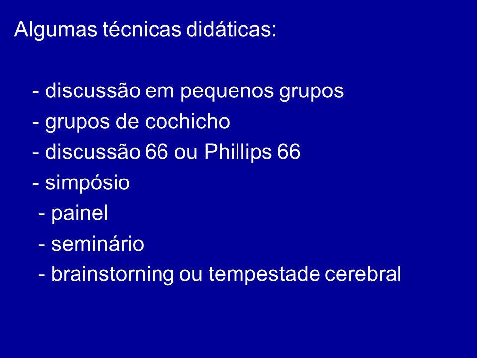 Algumas técnicas didáticas: - discussão em pequenos grupos - grupos de cochicho - discussão 66 ou Phillips 66 - simpósio - painel - seminário - brains