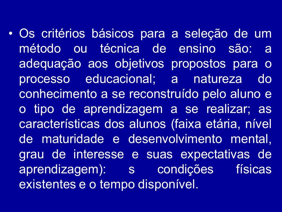 Os critérios básicos para a seleção de um método ou técnica de ensino são: a adequação aos objetivos propostos para o processo educacional; a natureza