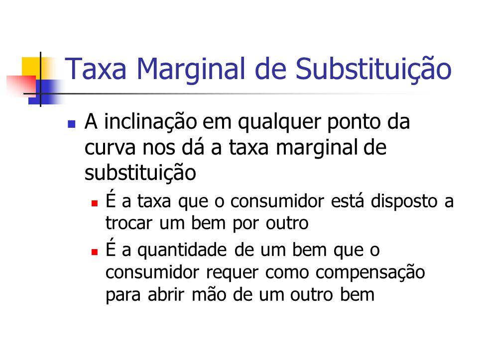 Taxa Marginal de Substituição A inclinação em qualquer ponto da curva nos dá a taxa marginal de substituição É a taxa que o consumidor está disposto a